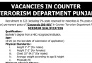 Vacancies in Counter Terrorism Department Punjab