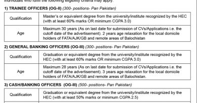 National Bank of Pakistan 1250+Jobs in multiple cities :.Apply Online.: