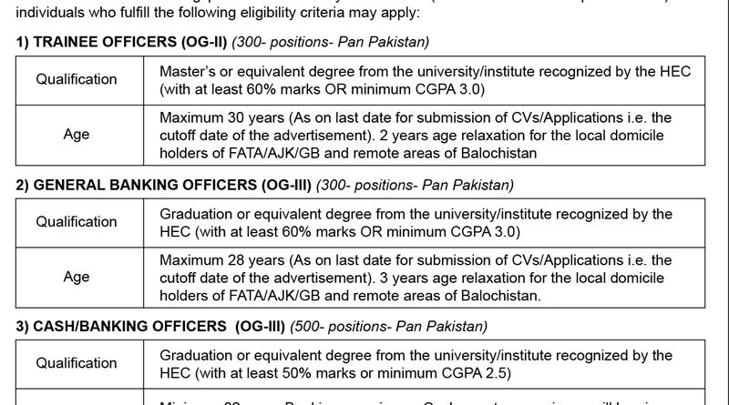 National Bank of Pakistan 1250+Jobs in multiple cities :.Apply Online.: